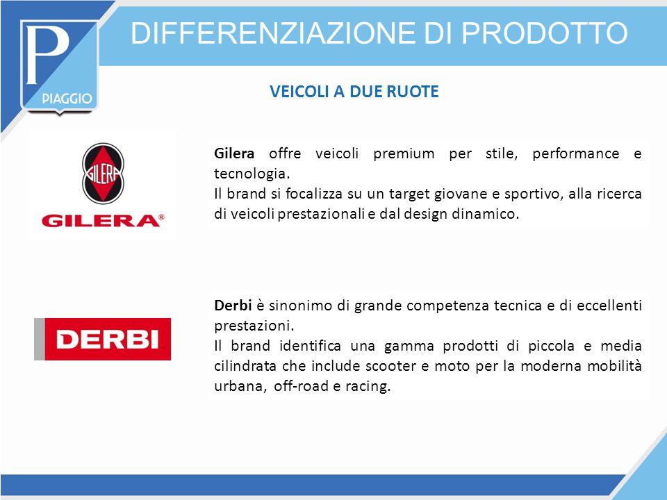 DIFFERENZIAZIONE DI PRODOTTO Gilera offre veicoli premium per stile, performance e tecnologia. Il brand si focalizza su un target giovane e sportivo,