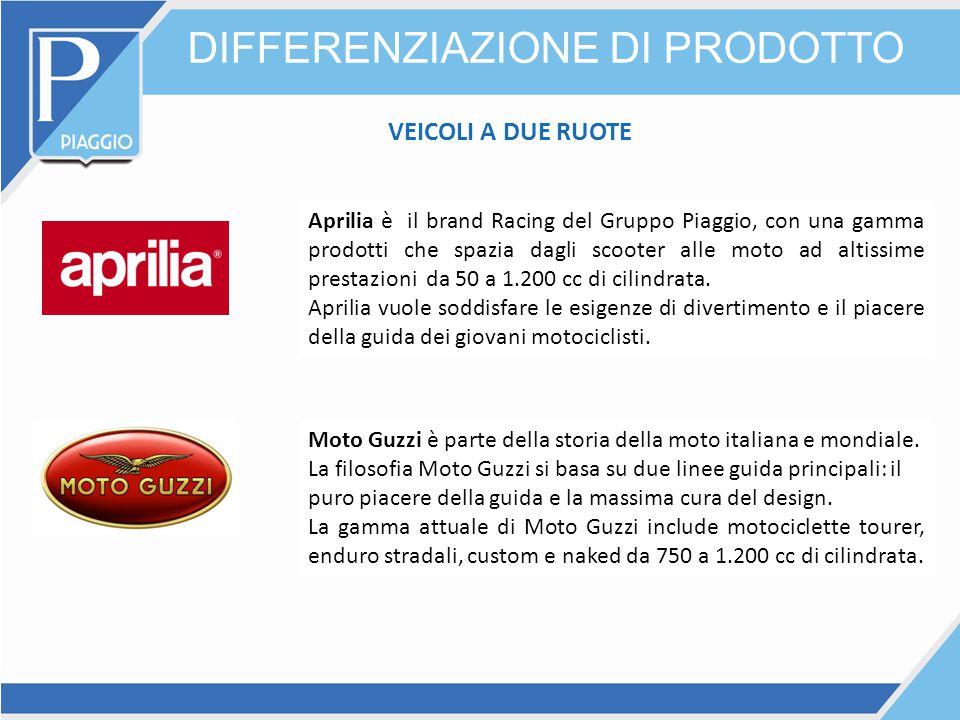 DIFFERENZIAZIONE DI PRODOTTO Aprilia è il brand Racing del Gruppo Piaggio, con una gamma prodotti che spazia dagli scooter alle moto ad altissime pres
