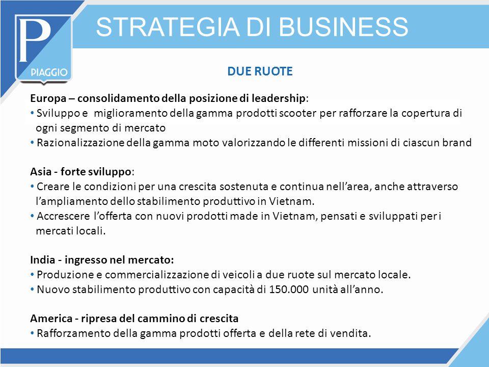 STRATEGIA DI BUSINESS DUE RUOTE Europa – consolidamento della posizione di leadership: Sviluppo e miglioramento della gamma prodotti scooter per raffo