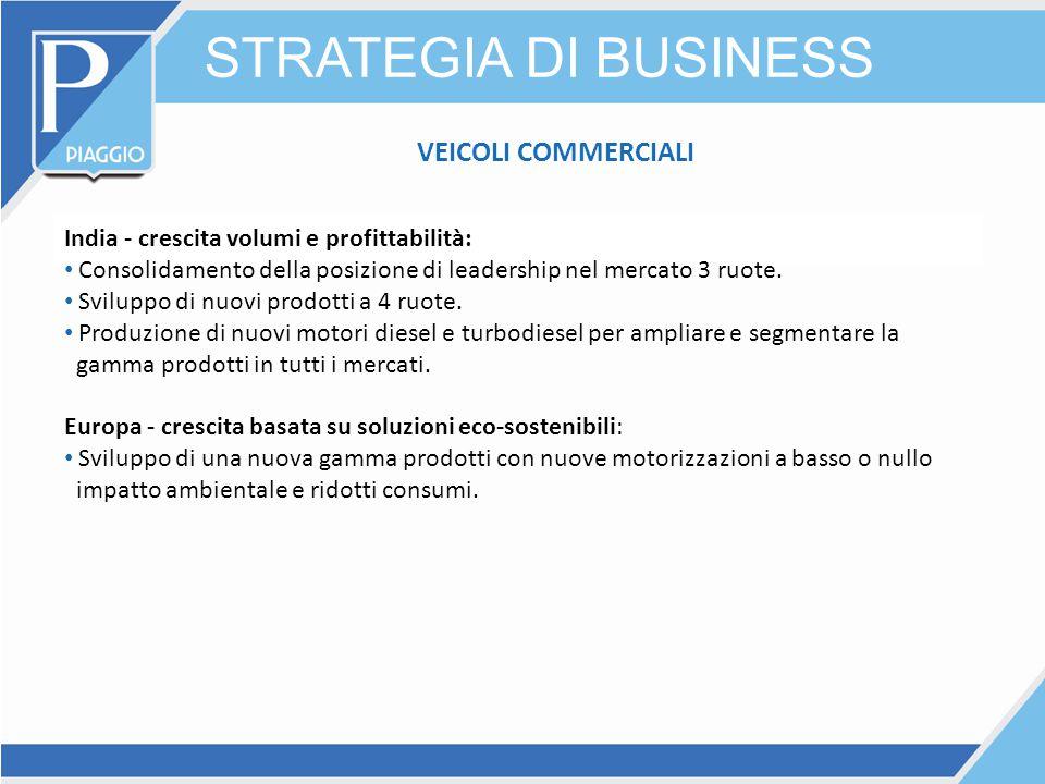 STRATEGIA DI BUSINESS VEICOLI COMMERCIALI India - crescita volumi e profittabilità: Consolidamento della posizione di leadership nel mercato 3 ruote.