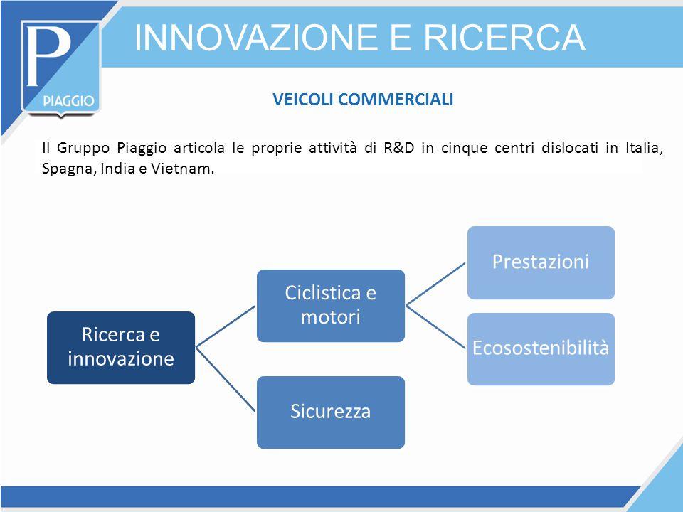 INNOVAZIONE E RICERCA VEICOLI COMMERCIALI Il Gruppo Piaggio articola le proprie attività di R&D in cinque centri dislocati in Italia, Spagna, India e