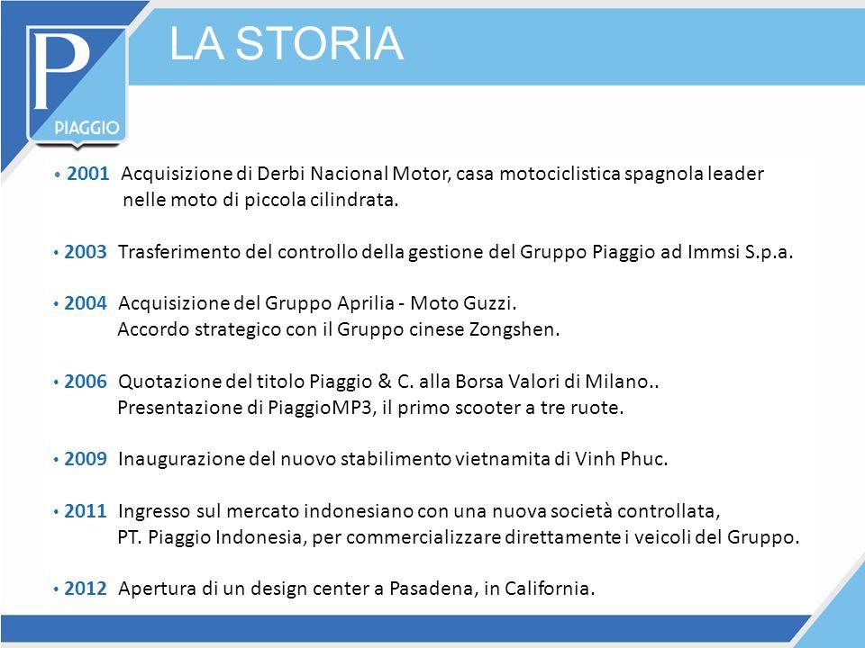 LA STORIA 2001 Acquisizione di Derbi Nacional Motor, casa motociclistica spagnola leader nelle moto di piccola cilindrata. 2003 Trasferimento del cont
