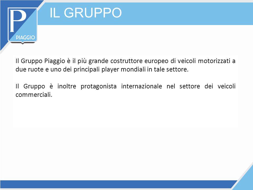 IL GRUPPO Il Gruppo Piaggio è il più grande costruttore europeo di veicoli motorizzati a due ruote e uno dei principali player mondiali in tale settor