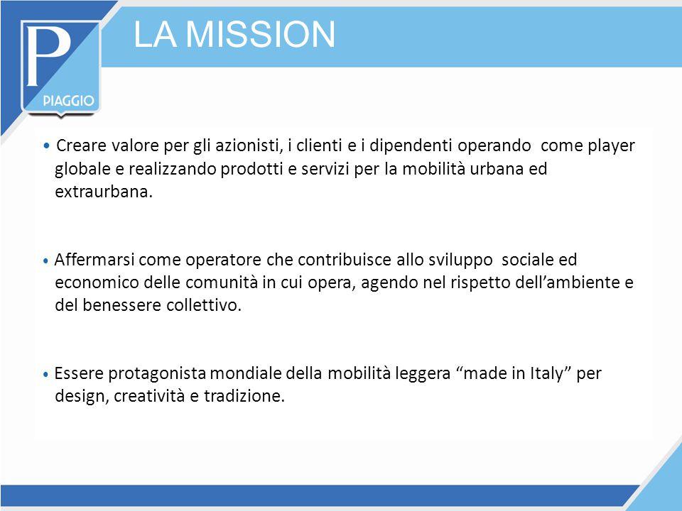 LA MISSION Creare valore per gli azionisti, i clienti e i dipendenti operando come player globale e realizzando prodotti e servizi per la mobilità urb