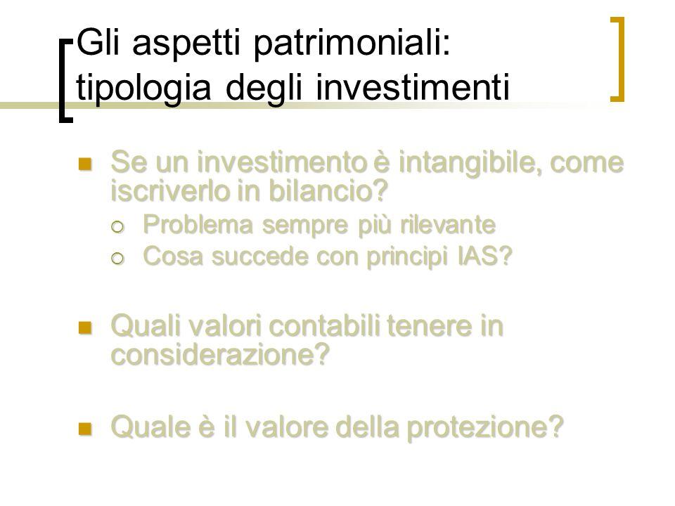 Gli aspetti patrimoniali: tipologia degli investimenti Se un investimento è intangibile, come iscriverlo in bilancio.