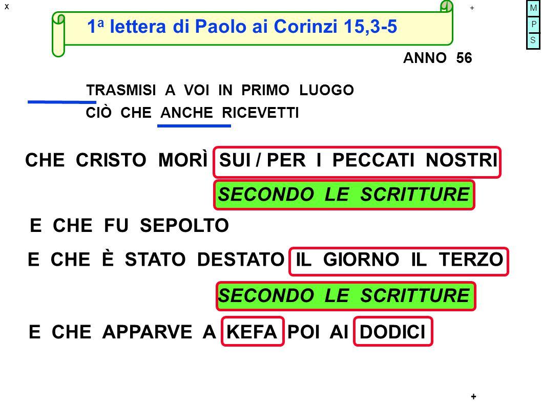 E CHE È STATO DESTATO IL GIORNO IL TERZO 1 a lettera di Paolo ai Corinzi 15,3-5 TRASMISI A VOI IN PRIMO LUOGO CIÒ CHE ANCHE RICEVETTI CHE CRISTO MORÌ