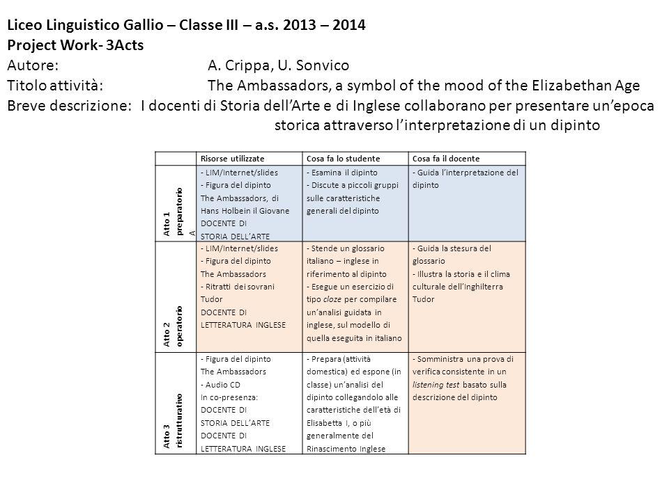 Risorse utilizzateCosa fa lo studenteCosa fa il docente Atto 1 preparatorio A - LIM/Internet/slides - Figura del dipinto The Ambassadors, di Hans Holb