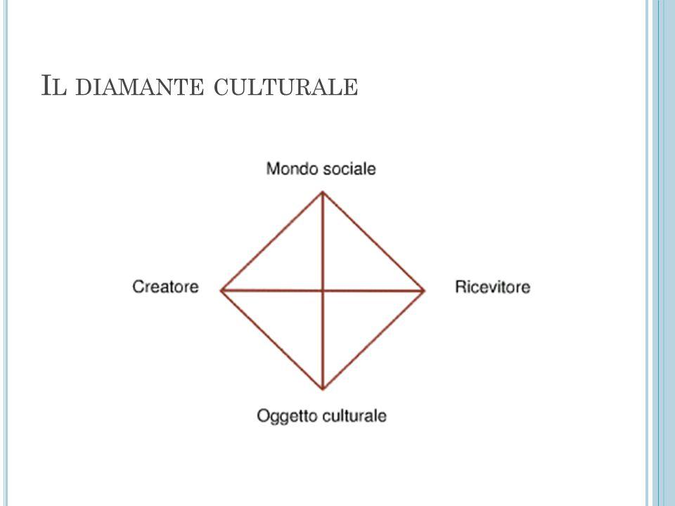 I L DIAMANTE CULTURALE