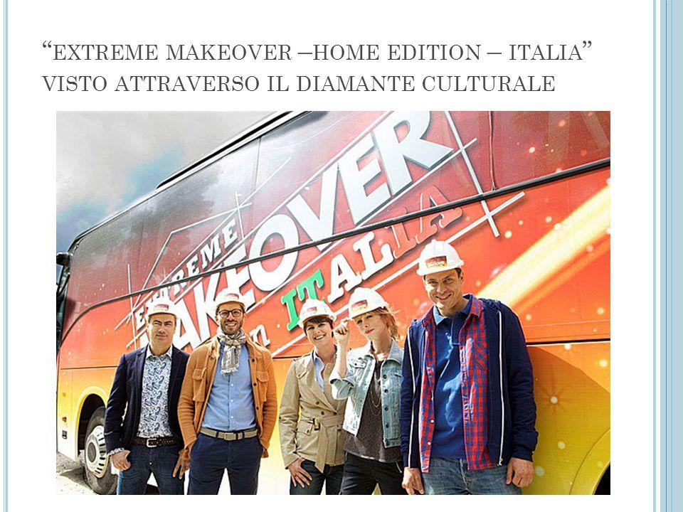 """"""" EXTREME MAKEOVER – HOME EDITION – ITALIA """" VISTO ATTRAVERSO IL DIAMANTE CULTURALE"""
