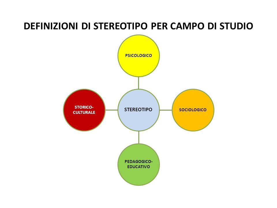 DEFINIZIONI DI STEREOTIPO PER CAMPO DI STUDIO STEREOTIPO PSICOLOGICOSOCIOLOGICO PEDAGOGICO- EDUCATIVO STORICO- CULTURALE