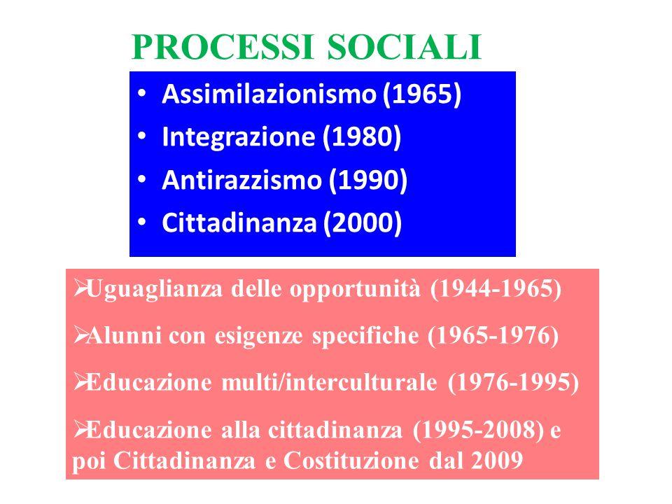 Assimilazionismo (1965) Integrazione (1980) Antirazzismo (1990) Cittadinanza (2000)  Uguaglianza delle opportunità (1944-1965)  Alunni con esigenze