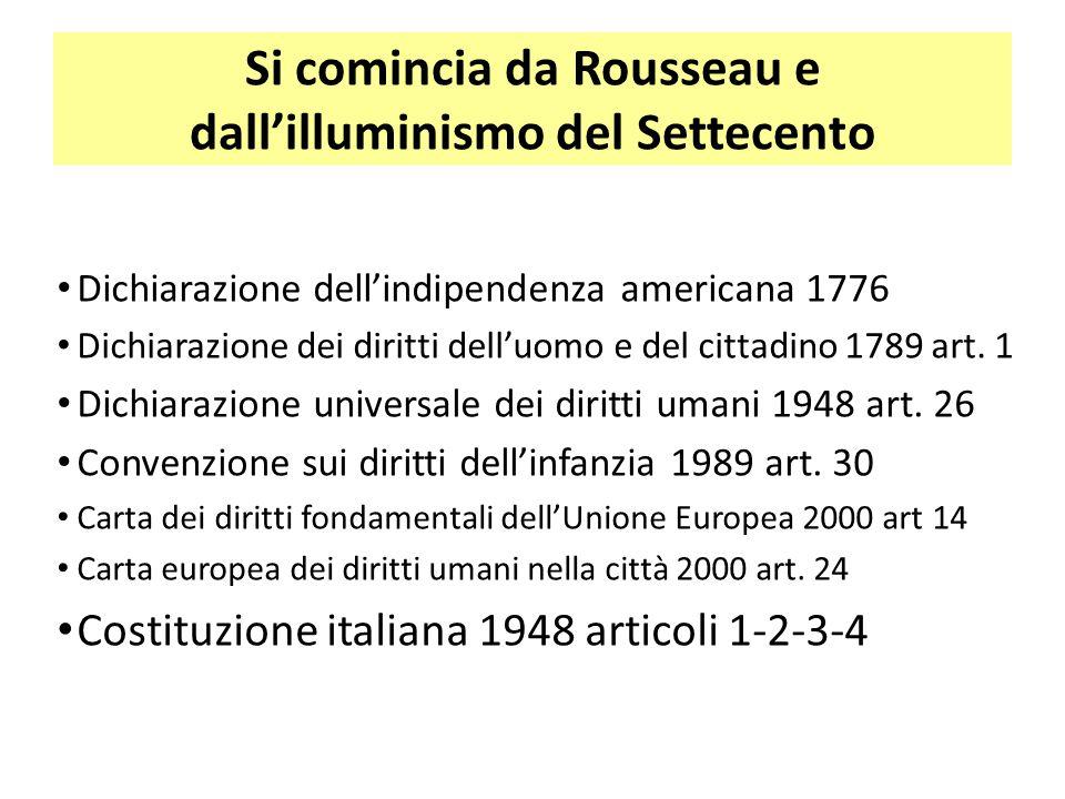 Si comincia da Rousseau e dall'illuminismo del Settecento Dichiarazione dell'indipendenza americana 1776 Dichiarazione dei diritti dell'uomo e del cit