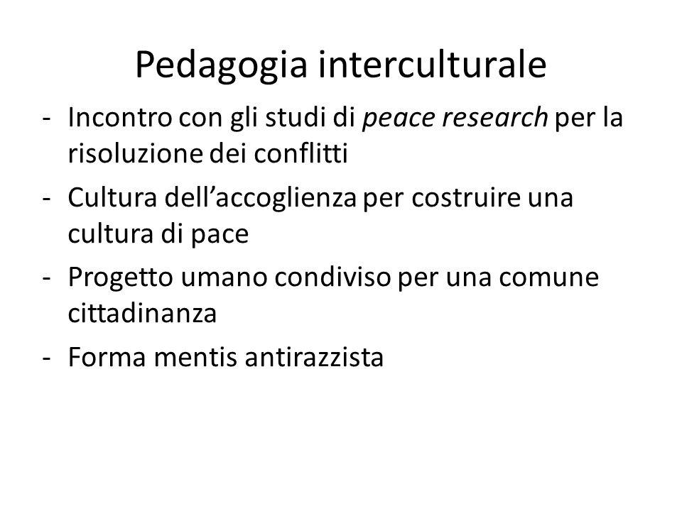 Pedagogia interculturale -Incontro con gli studi di peace research per la risoluzione dei conflitti -Cultura dell'accoglienza per costruire una cultur