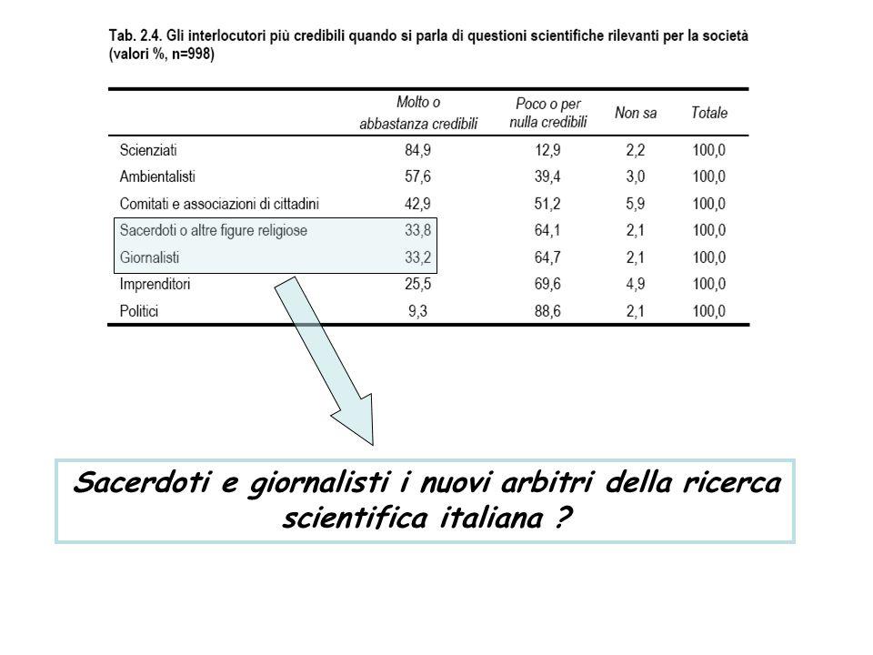 Sacerdoti e giornalisti i nuovi arbitri della ricerca scientifica italiana