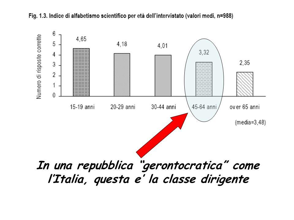 In una repubblica gerontocratica come l'Italia, questa e' la classe dirigente