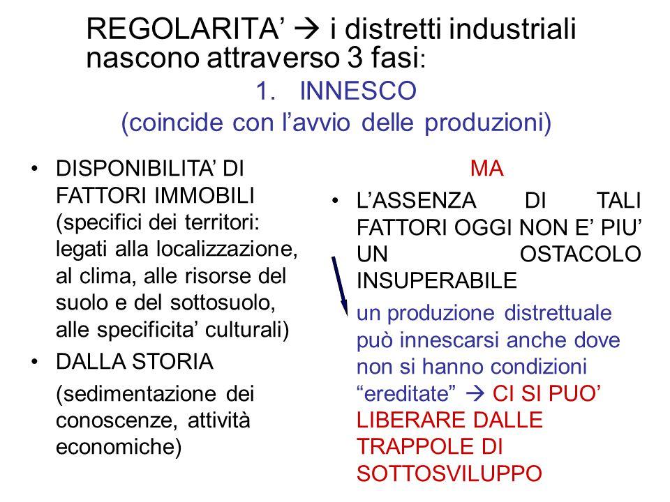 REGOLARITA'  i distretti industriali nascono attraverso 3 fasi : 1.INNESCO (coincide con l'avvio delle produzioni) DISPONIBILITA' DI FATTORI IMMOBILI (specifici dei territori: legati alla localizzazione, al clima, alle risorse del suolo e del sottosuolo, alle specificita' culturali) DALLA STORIA (sedimentazione dei conoscenze, attività economiche) MA L'ASSENZA DI TALI FATTORI OGGI NON E' PIU' UN OSTACOLO INSUPERABILE un produzione distrettuale può innescarsi anche dove non si hanno condizioni ereditate  CI SI PUO' LIBERARE DALLE TRAPPOLE DI SOTTOSVILUPPO