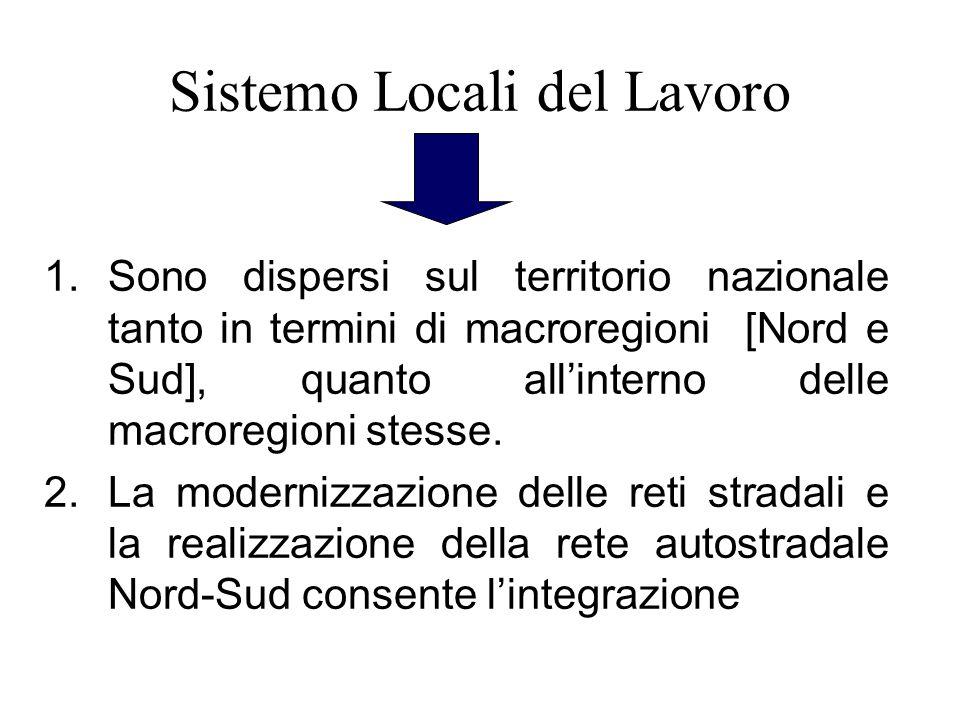 Sistemo Locali del Lavoro 1.Sono dispersi sul territorio nazionale tanto in termini di macroregioni [Nord e Sud], quanto all'interno delle macroregioni stesse.
