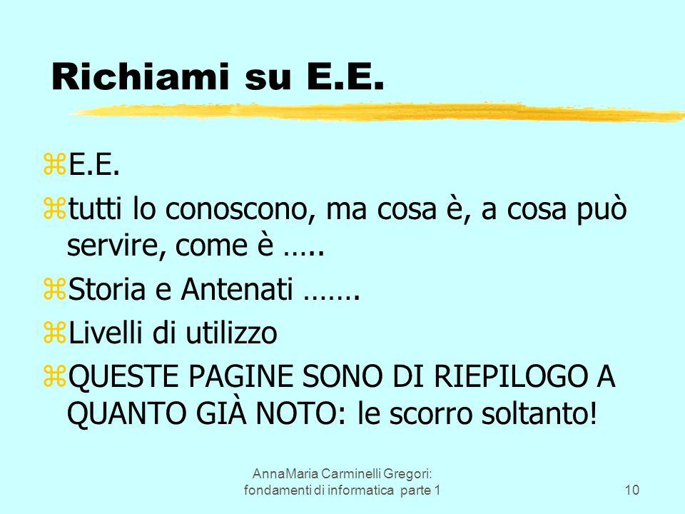 AnnaMaria Carminelli Gregori: fondamenti di informatica parte 110 zE.E. ztutti lo conoscono, ma cosa è, a cosa può servire, come è ….. zStoria e Anten
