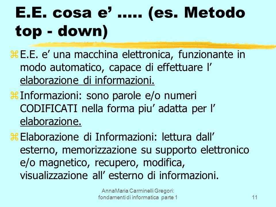 AnnaMaria Carminelli Gregori: fondamenti di informatica parte 111 E.E. cosa e' ….. (es. Metodo top - down) zE.E. e' una macchina elettronica, funziona