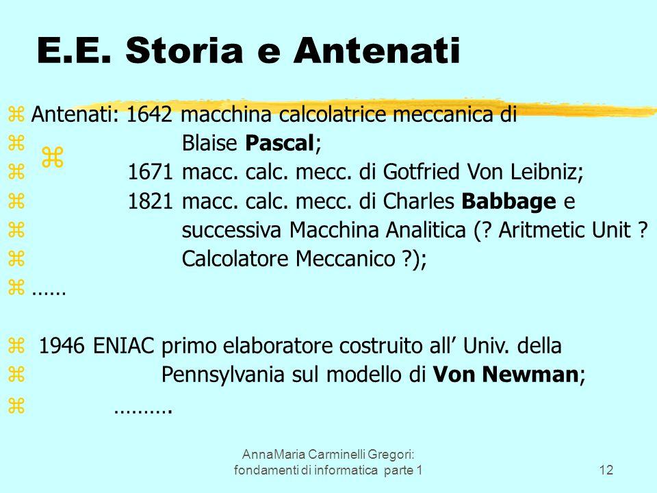 AnnaMaria Carminelli Gregori: fondamenti di informatica parte 112 z E.E. Storia e Antenati zAntenati: 1642 macchina calcolatrice meccanica di z Blaise