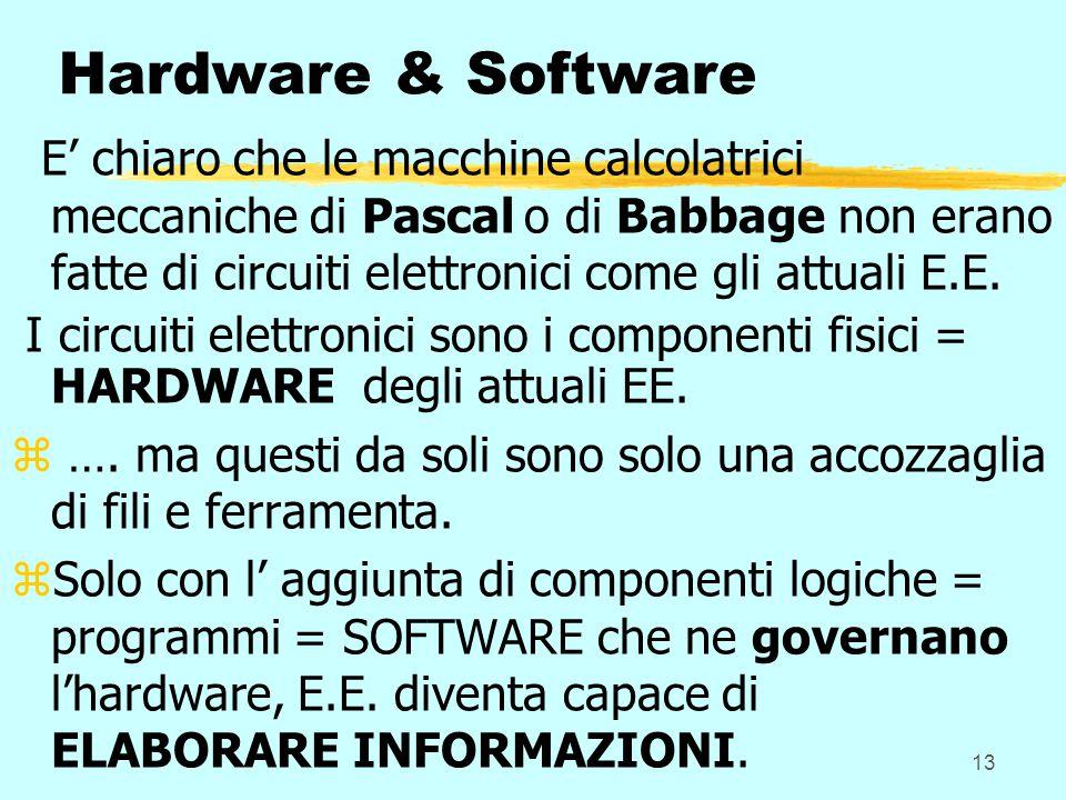 13 Hardware & Software E' chiaro che le macchine calcolatrici meccaniche di Pascal o di Babbage non erano fatte di circuiti elettronici come gli attuali E.E.
