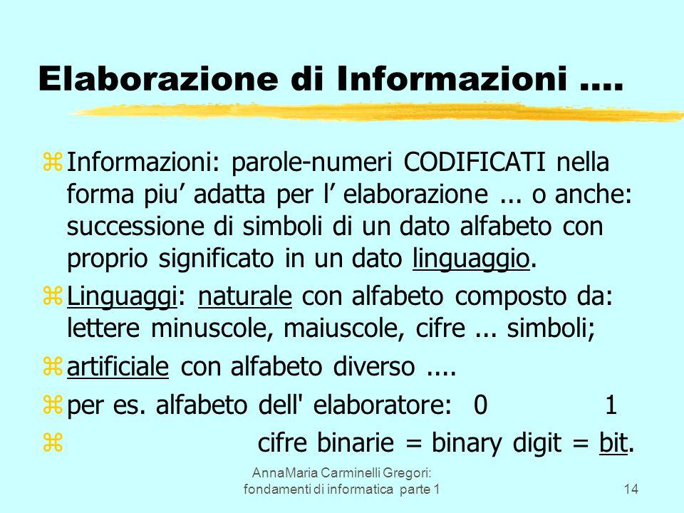 AnnaMaria Carminelli Gregori: fondamenti di informatica parte 114 Elaborazione di Informazioni …. zInformazioni: parole-numeri CODIFICATI nella forma