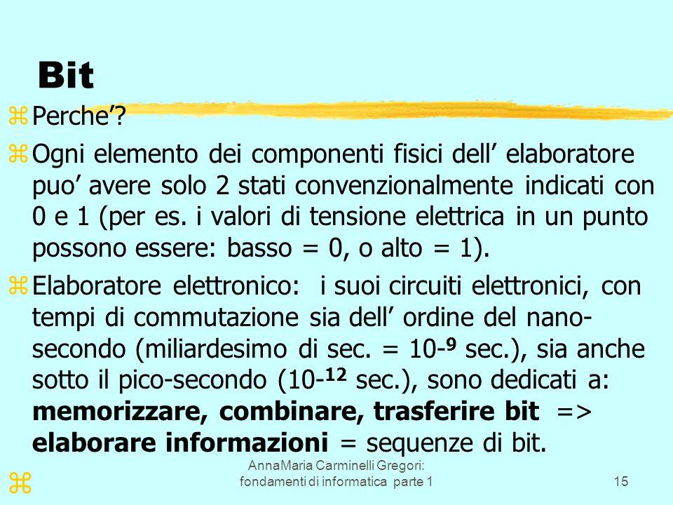 AnnaMaria Carminelli Gregori: fondamenti di informatica parte 115 Bit zPerche'? zOgni elemento dei componenti fisici dell' elaboratore puo' avere solo