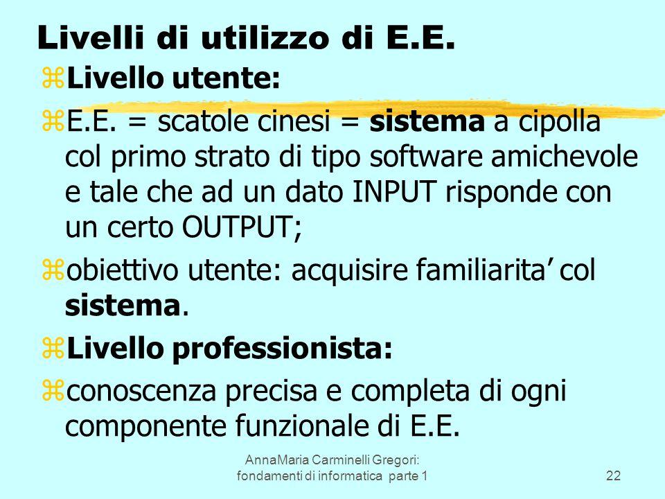 AnnaMaria Carminelli Gregori: fondamenti di informatica parte 122 Livelli di utilizzo di E.E. zLivello utente: zE.E. = scatole cinesi = sistema a cipo
