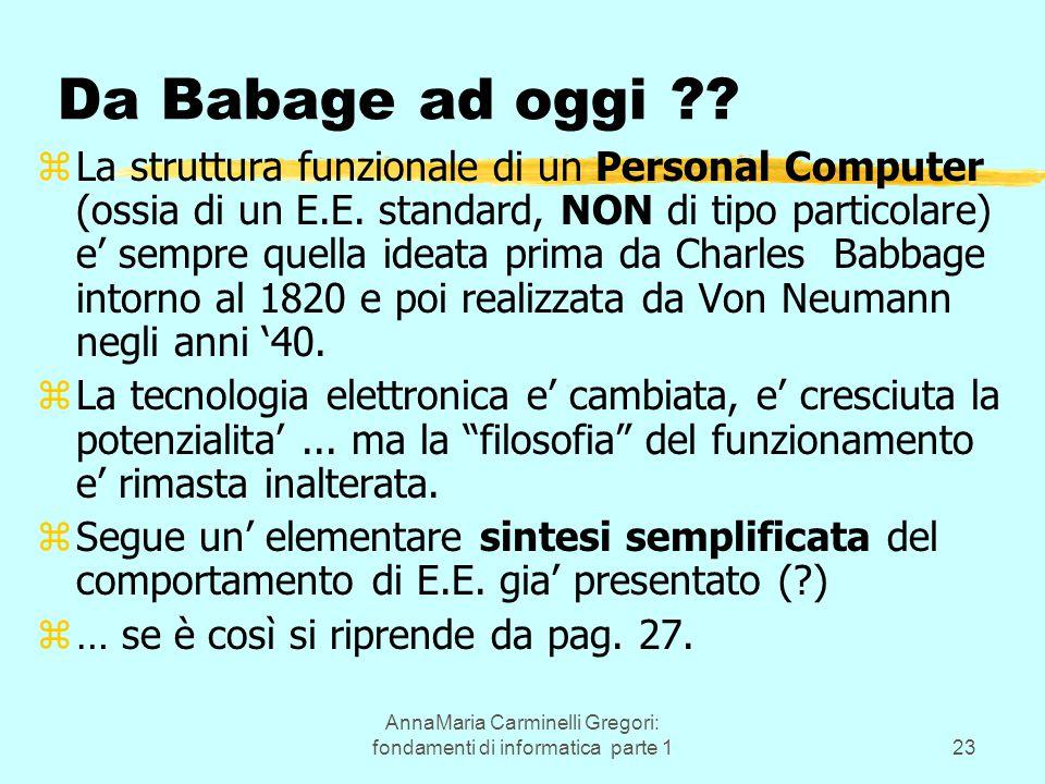 AnnaMaria Carminelli Gregori: fondamenti di informatica parte 123 Da Babage ad oggi ?? zLa struttura funzionale di un Personal Computer (ossia di un E