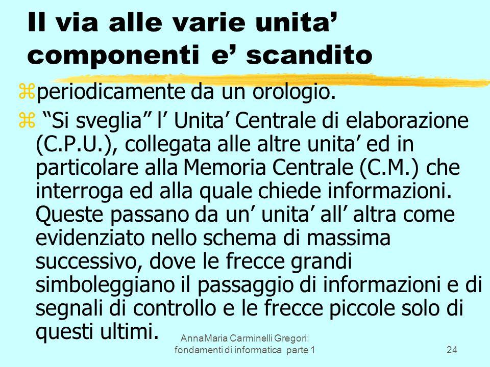 AnnaMaria Carminelli Gregori: fondamenti di informatica parte 124 Il via alle varie unita' componenti e' scandito zperiodicamente da un orologio.