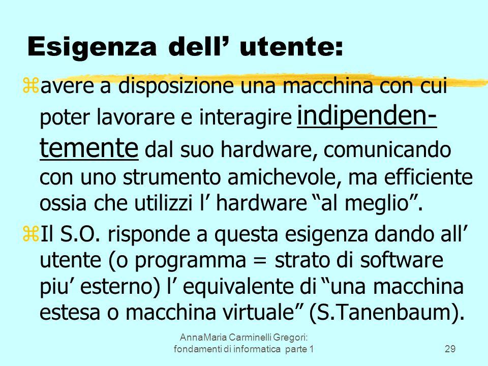 AnnaMaria Carminelli Gregori: fondamenti di informatica parte 129 Esigenza dell' utente: zavere a disposizione una macchina con cui poter lavorare e interagire indipenden- temente dal suo hardware, comunicando con uno strumento amichevole, ma efficiente ossia che utilizzi l' hardware al meglio .