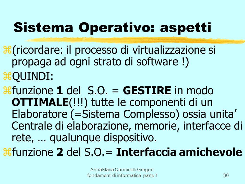 AnnaMaria Carminelli Gregori: fondamenti di informatica parte 130 Sistema Operativo: aspetti z(ricordare: il processo di virtualizzazione si propaga ad ogni strato di software !) zQUINDI: zfunzione 1 del S.O.