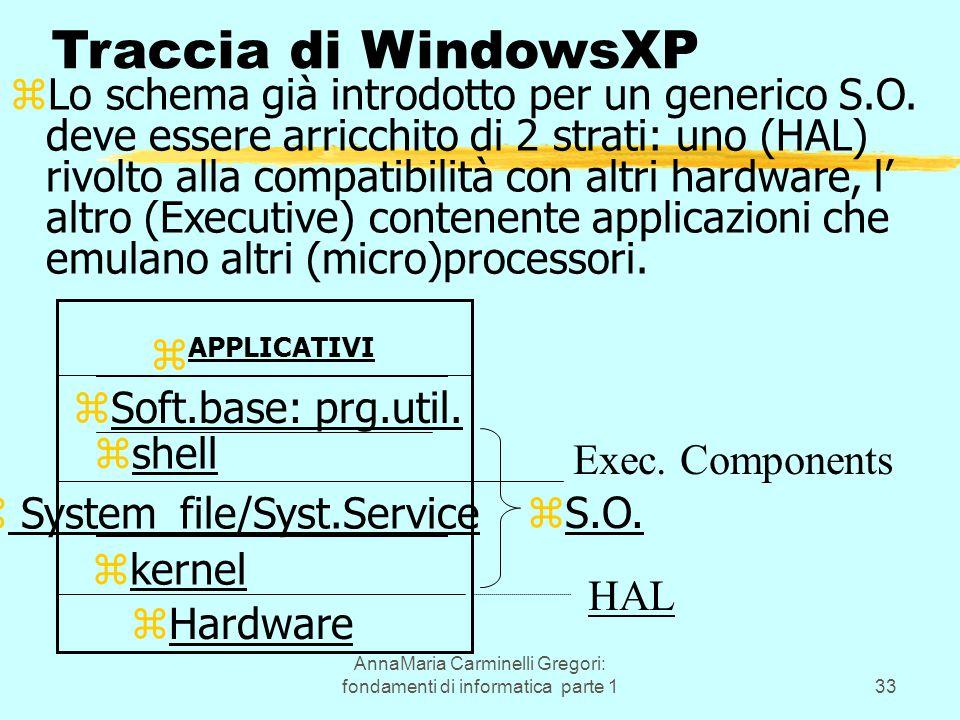 AnnaMaria Carminelli Gregori: fondamenti di informatica parte 133 Traccia di WindowsXP zLo schema già introdotto per un generico S.O. deve essere arri