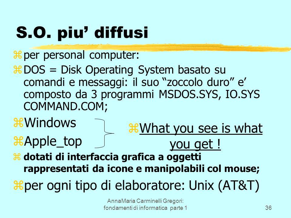 AnnaMaria Carminelli Gregori: fondamenti di informatica parte 136 S.O. piu' diffusi zper personal computer: zDOS = Disk Operating System basato su com
