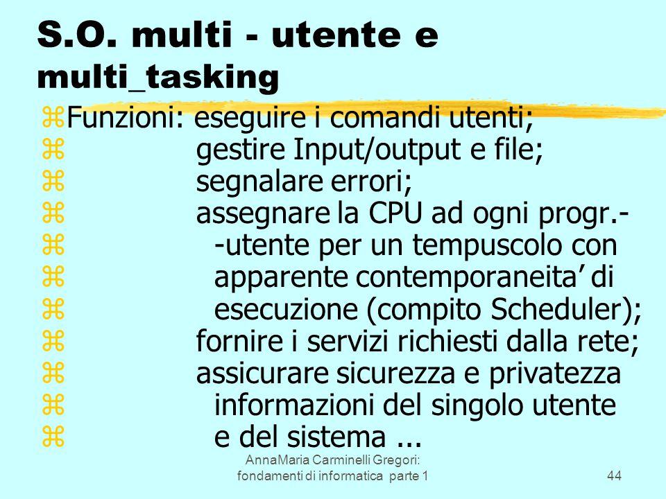 AnnaMaria Carminelli Gregori: fondamenti di informatica parte 144 S.O. multi - utente e multi_tasking zFunzioni: eseguire i comandi utenti; z gestire