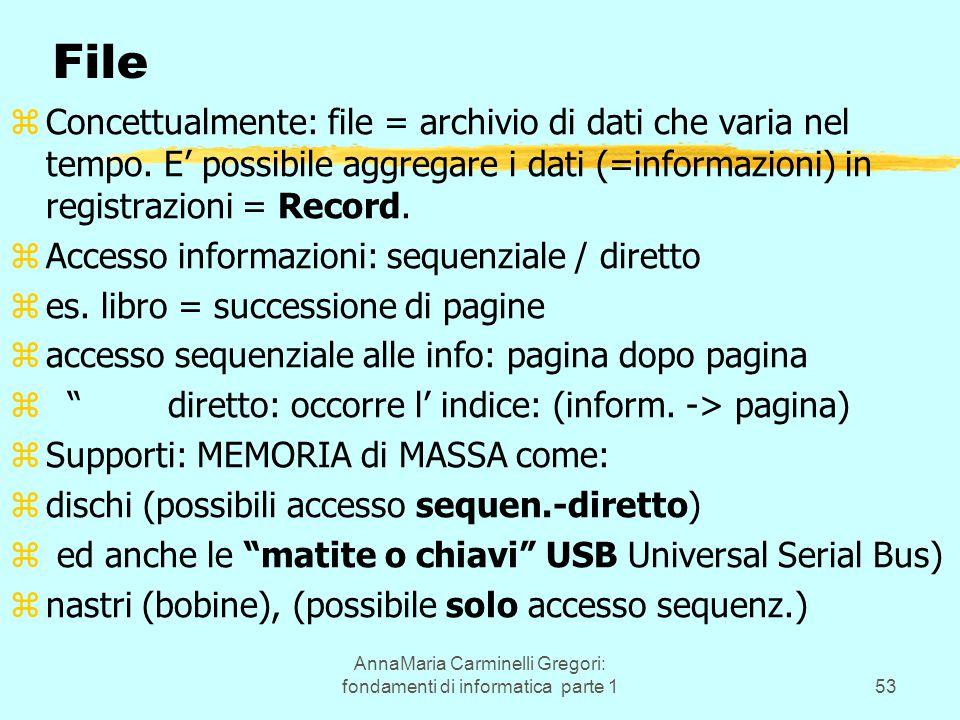 AnnaMaria Carminelli Gregori: fondamenti di informatica parte 153 File zConcettualmente: file = archivio di dati che varia nel tempo. E' possibile agg