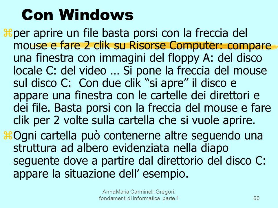 AnnaMaria Carminelli Gregori: fondamenti di informatica parte 160 Con Windows zper aprire un file basta porsi con la freccia del mouse e fare 2 clik s