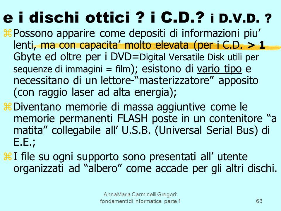 AnnaMaria Carminelli Gregori: fondamenti di informatica parte 163 e i dischi ottici ? i C.D.? i D.V.D. ? zPossono apparire come depositi di informazio