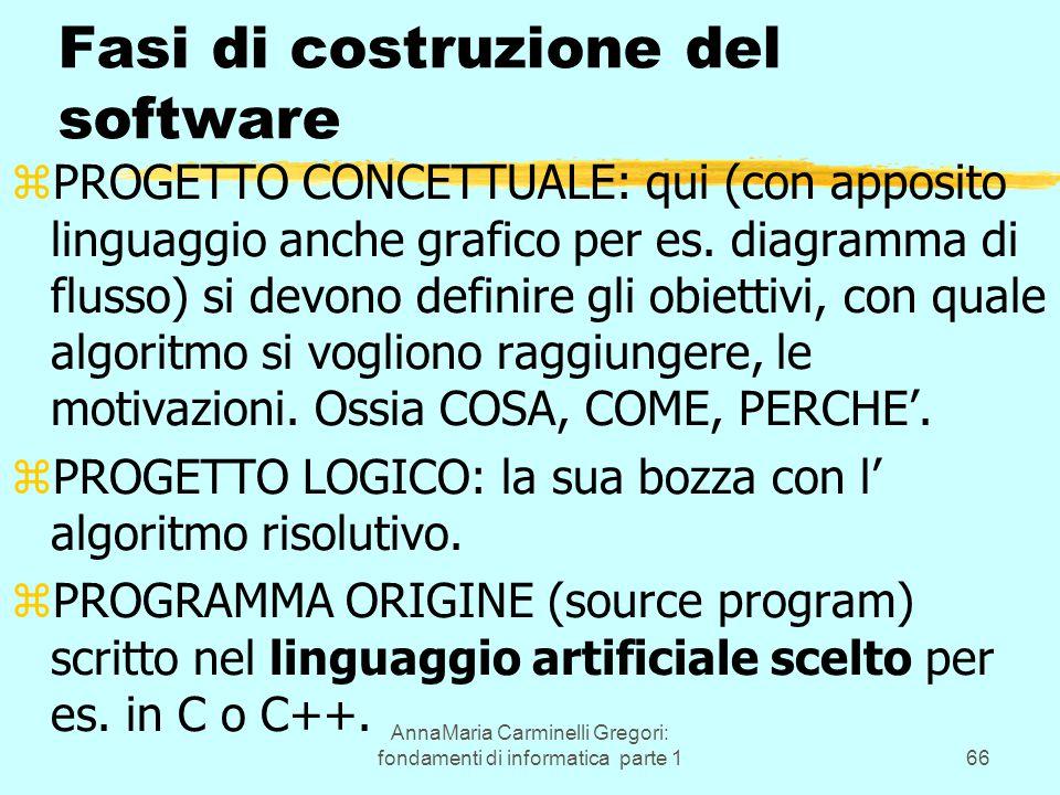 AnnaMaria Carminelli Gregori: fondamenti di informatica parte 166 Fasi di costruzione del software zPROGETTO CONCETTUALE: qui (con apposito linguaggio anche grafico per es.