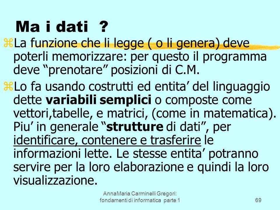 AnnaMaria Carminelli Gregori: fondamenti di informatica parte 169 Ma i dati ? zLa funzione che li legge ( o li genera) deve poterli memorizzare: per q