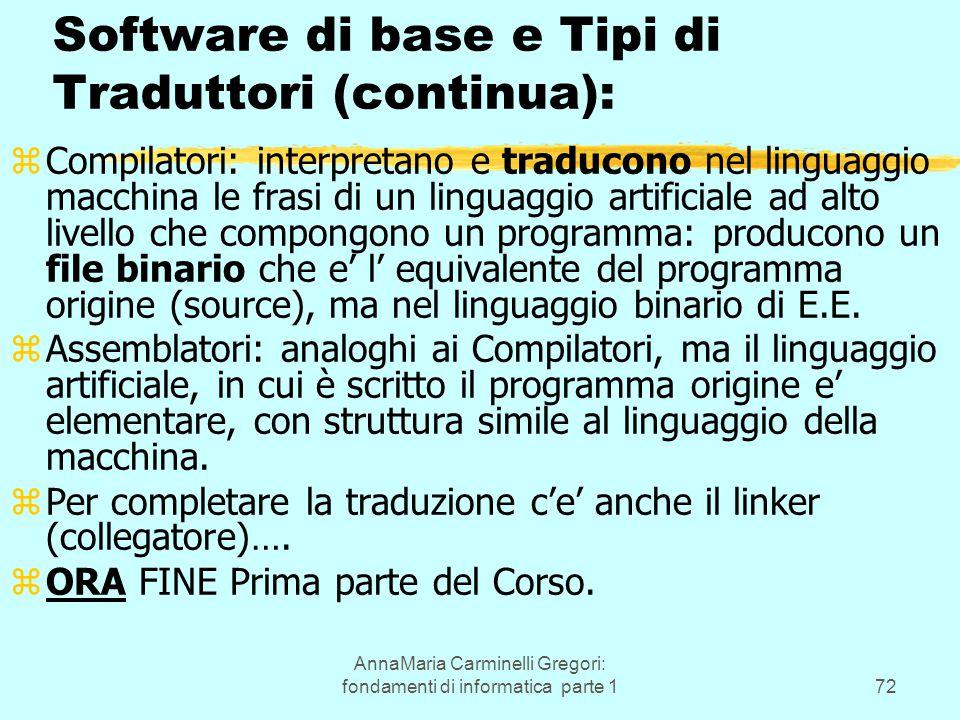 AnnaMaria Carminelli Gregori: fondamenti di informatica parte 172 Software di base e Tipi di Traduttori (continua): zCompilatori: interpretano e traducono nel linguaggio macchina le frasi di un linguaggio artificiale ad alto livello che compongono un programma: producono un file binario che e' l' equivalente del programma origine (source), ma nel linguaggio binario di E.E.