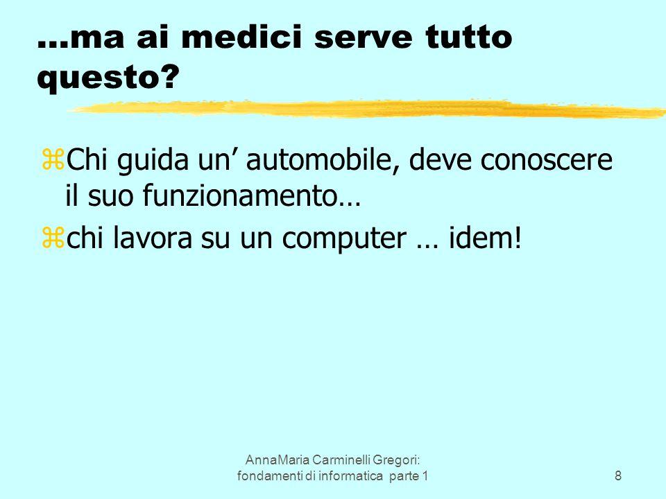 AnnaMaria Carminelli Gregori: fondamenti di informatica parte 18 …ma ai medici serve tutto questo? zChi guida un' automobile, deve conoscere il suo fu