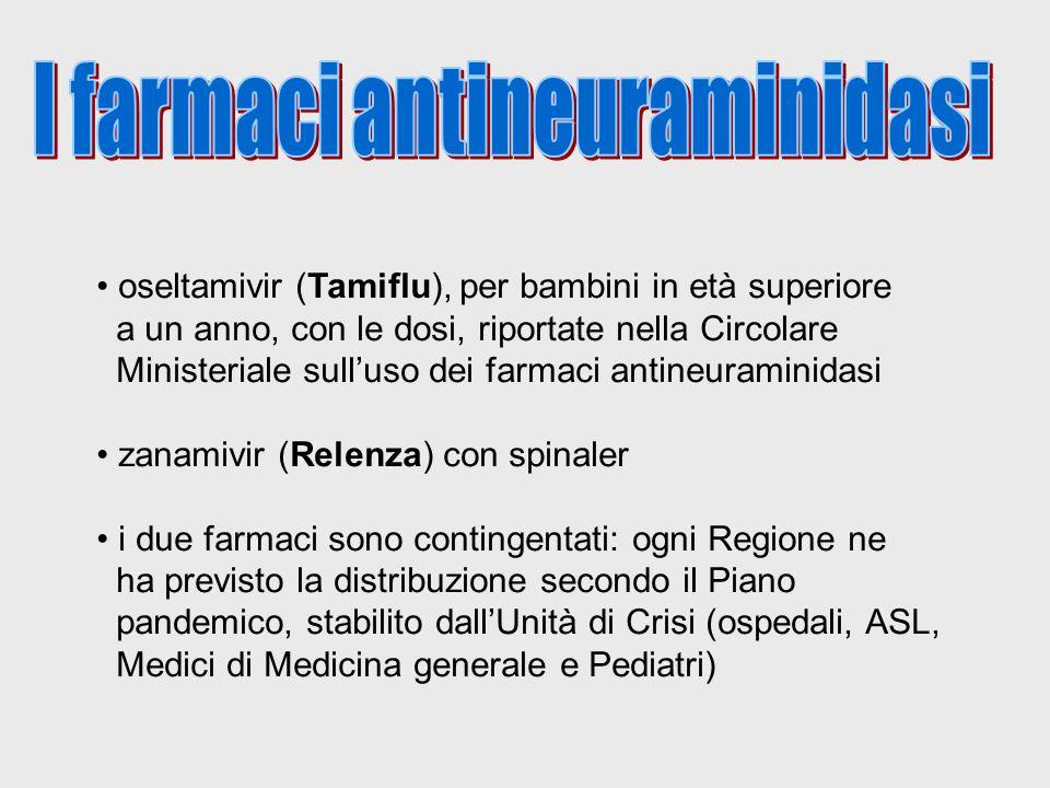 oseltamivir (Tamiflu), per bambini in età superiore a un anno, con le dosi, riportate nella Circolare Ministeriale sull'uso dei farmaci antineuraminid