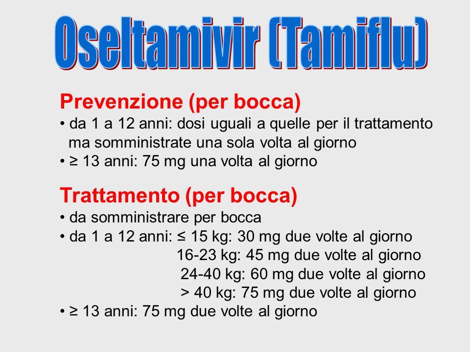 Trattamento (per bocca) da somministrare per bocca da 1 a 12 anni: ≤ 15 kg: 30 mg due volte al giorno 16-23 kg: 45 mg due volte al giorno 24-40 kg: 60 mg due volte al giorno > 40 kg: 75 mg due volte al giorno ≥ 13 anni: 75 mg due volte al giorno Prevenzione (per bocca) da 1 a 12 anni: dosi uguali a quelle per il trattamento ma somministrate una sola volta al giorno ≥ 13 anni: 75 mg una volta al giorno