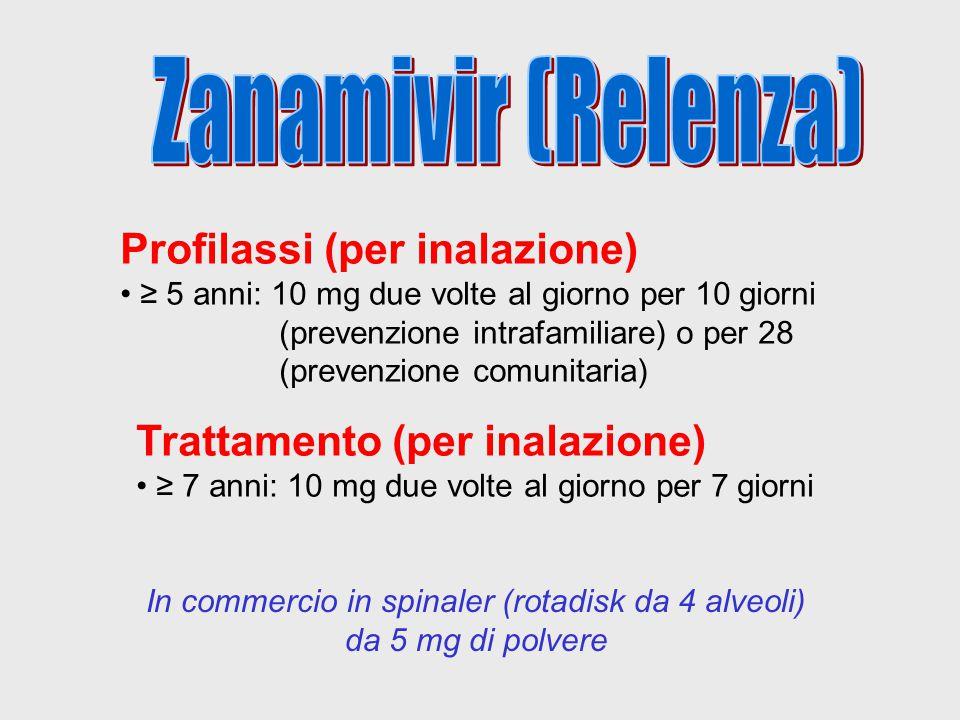 Profilassi (per inalazione) ≥ 5 anni: 10 mg due volte al giorno per 10 giorni (prevenzione intrafamiliare) o per 28 (prevenzione comunitaria) Trattame
