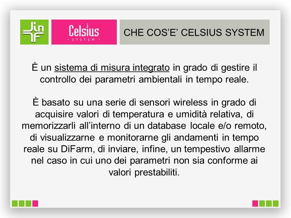 CHE COS'E' CELSIUS SYSTEM È un sistema di misura integrato in grado di gestire il controllo dei parametri ambientali in tempo reale.