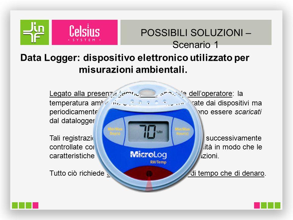 POSSIBILI SOLUZIONI – Scenario 1 Data Logger: dispositivo elettronico utilizzato per misurazioni ambientali.