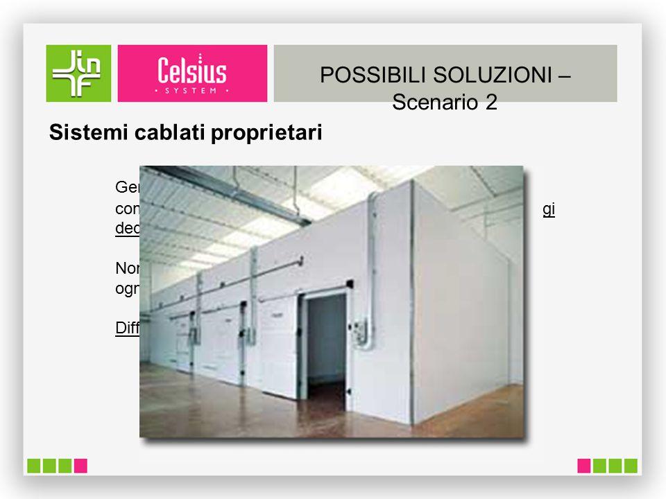 POSSIBILI SOLUZIONI – Scenario 2 Sistemi cablati proprietari Generalmente venduti dai produttori di apparecchiature di conservazione (es.