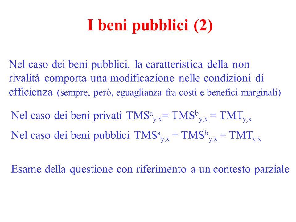 I beni pubblici (2) Nel caso dei beni pubblici, la caratteristica della non rivalità comporta una modificazione nelle condizioni di efficienza (sempre