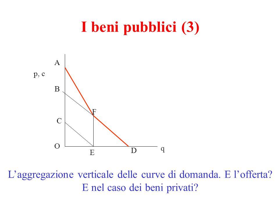 I beni pubblici (3) q p, c A B C O D E L'aggregazione verticale delle curve di domanda. E l'offerta? E nel caso dei beni privati? F